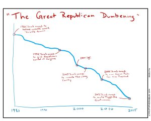 The Great Republican Dumbening - Comic by Christopher Keelty