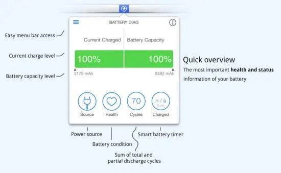 Battery Diag App