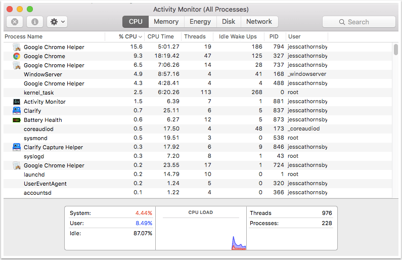 activity monitor cpu