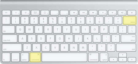 cmd delete keyboard shortcut