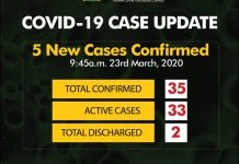 Five new cases of coronavirus has been announced by the NCDC