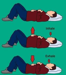proper breathing technique