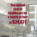 The annual cost of healthcare for a family of four is 24,671