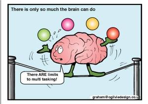 Juggling-brain