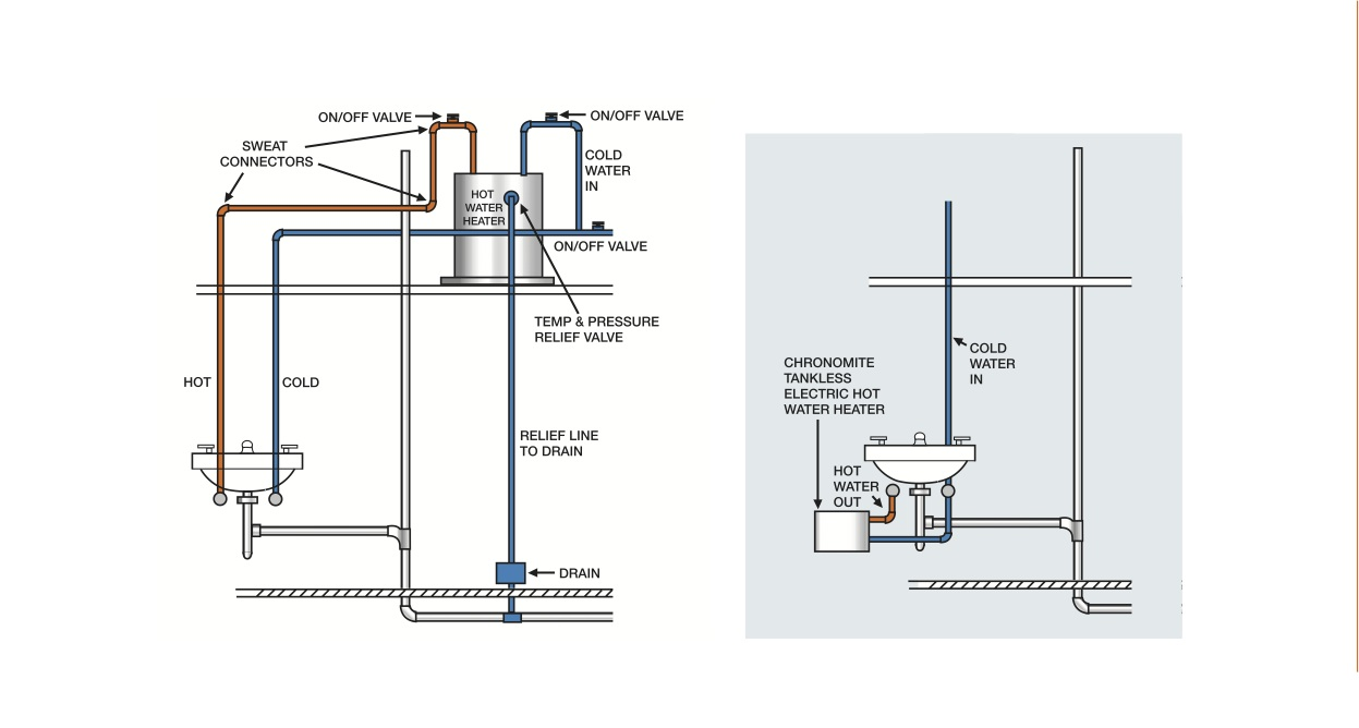 typical wiring diagram hot water facbooik com Immersion Switch Wiring Diagram ge electric hot water heater wiring diagram wiring diagram immersion switch wiring diagram