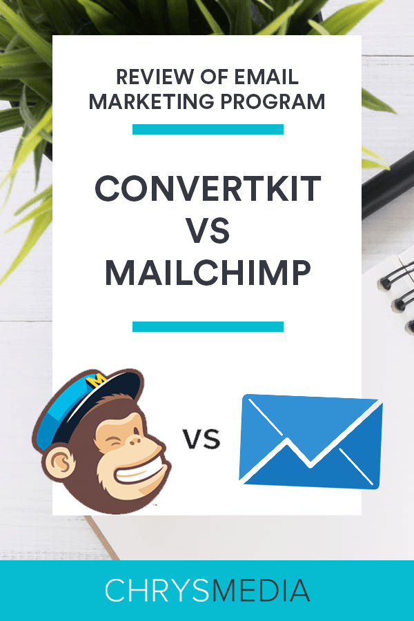 ConvertKit vs MailChimp Review