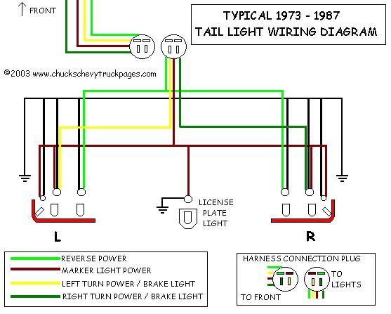 tail light wiring diagram 1995 chevy truck the wiring toyota pickup tail light wiring diagram wirdig wiring diagram 1993 chevy 3500 wire source 95 chevy