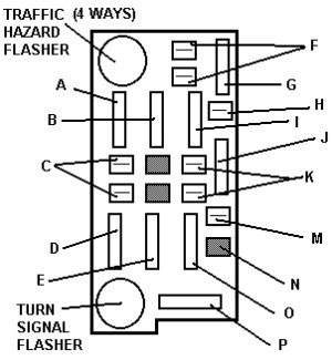 82 Chevy C10 Fuse Box Diagram  Wiring Library