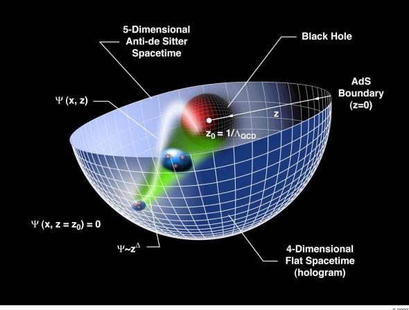Quantum Hologram Visualized