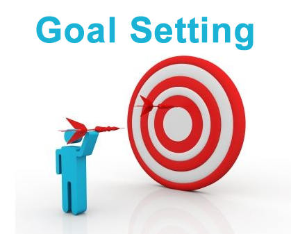10 Steps to Goal Setting – #6 & #7