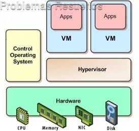 hypervisor_3