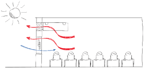 Fresh thinking: Meeting design and cost targets with singleside ventilation in schools – CIBSE