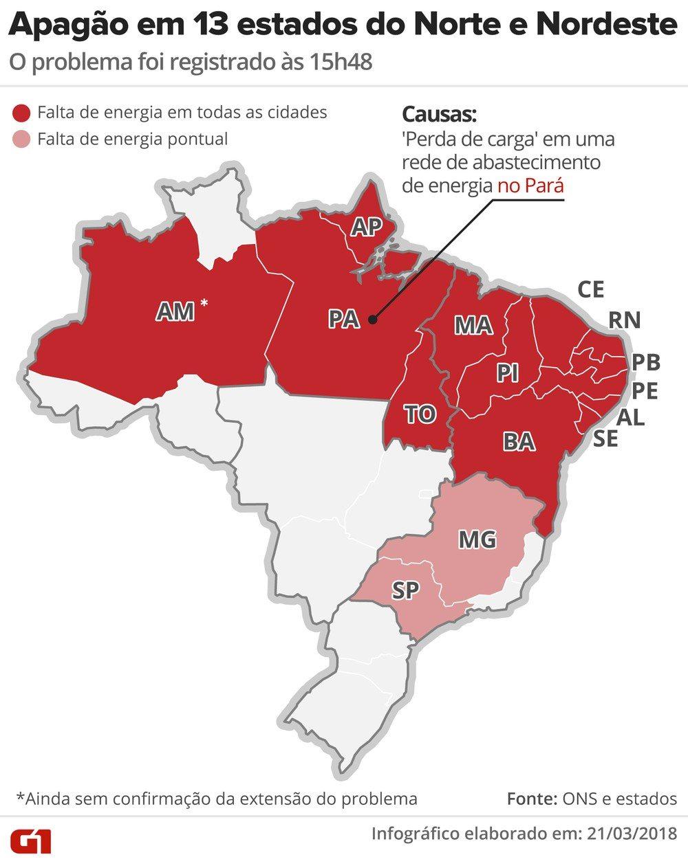 Queda de energia afeta cidades em 13 estados do Norte e do Nordeste