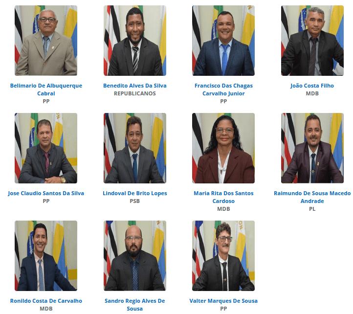 Câmara Municipal de Nova Olinda do MA inicia sessões de setembro amanhã (13)