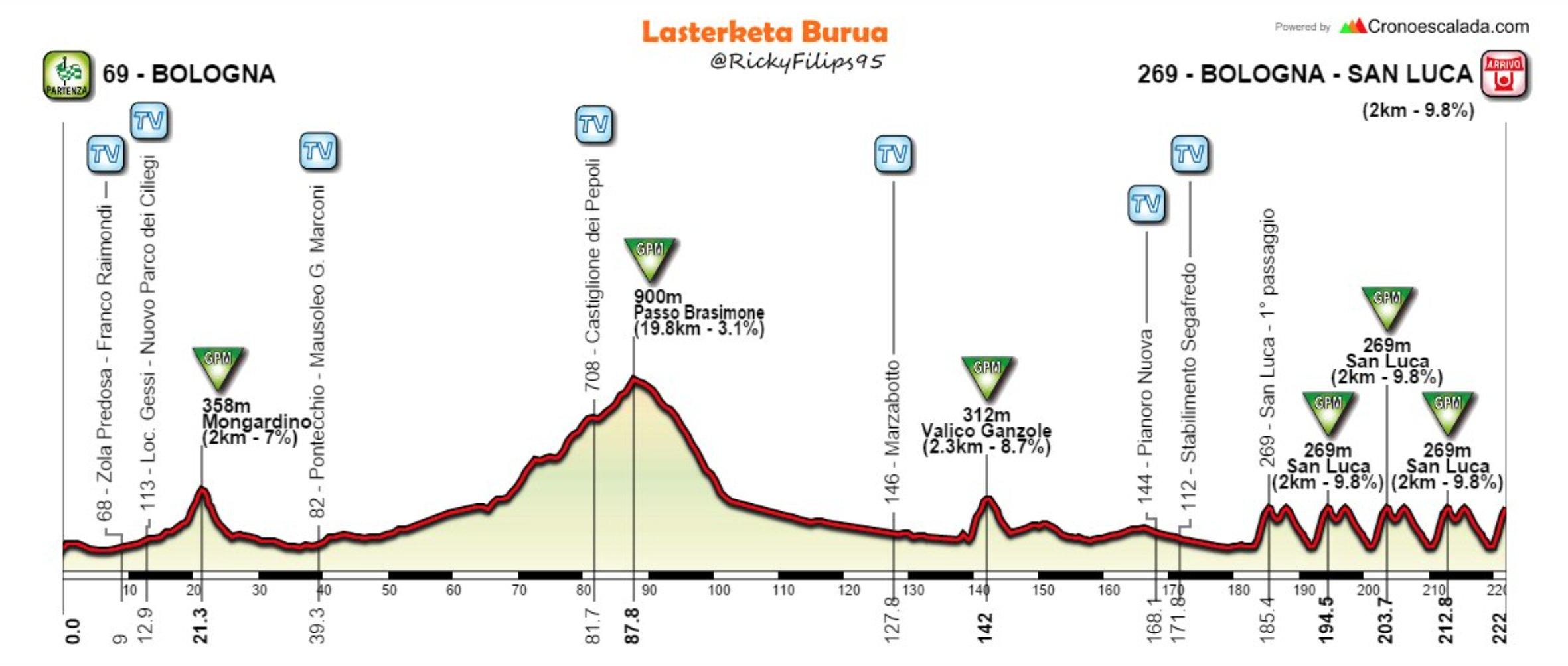 https://i1.wp.com/www.ciclismointernacional.com/wp-content/uploads/2017/09/Emilia-17.jpg