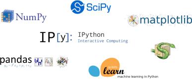 Python em Data Science