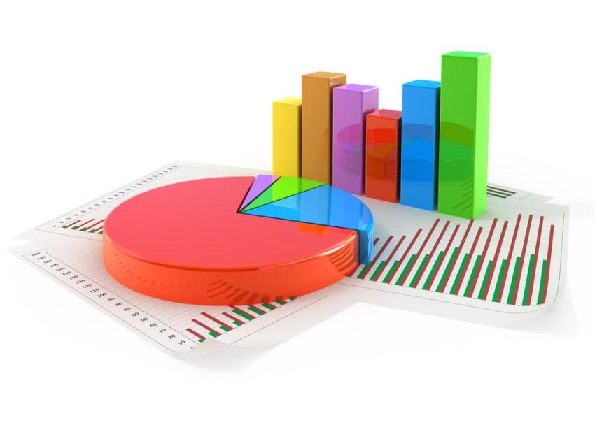 Design de Visualização de Dados