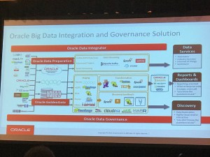 Evento de Big Data da Oracle em Vancouver, Canada