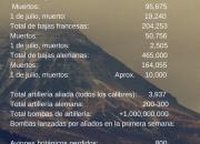 Cifras de la Batalla de el Somme