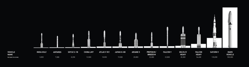 tos cohetes y el GJC