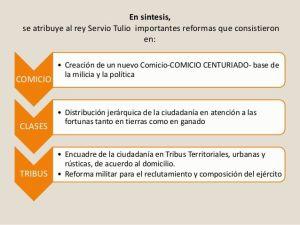 reformas servianas