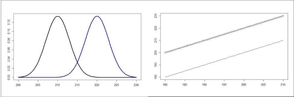 gráfico de cuantiles