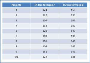 cruzados_tabla2