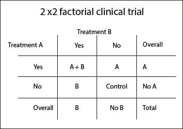 factorial_en