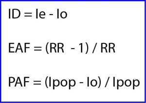 formulas_cohortes_en
