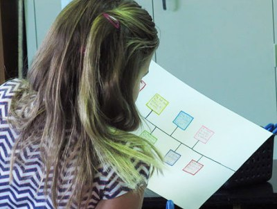An Elgin school student reviews her personal timeline, which she created at the start of the Shared History project.