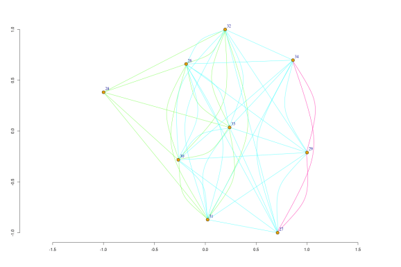 Moral Networks ShinyApp Graph Only