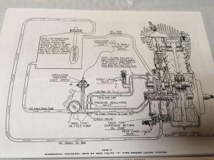 "Harley 45"" Solo & Servicar WL WLA Service Manual 194058"