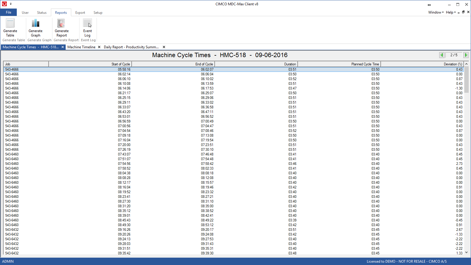 Cnc Cycle Time Calculation In Excel