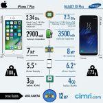 Beklenen An Geldi! Samsung Galaxy S8 Plus Tantld! Peki iPhonehellip
