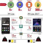 Huawei P9 Lite ile P9 Lite 2017yi Sizin in Karlatrdkhellip