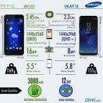 HTC U11 Tantld! Peki Galaxy S8e Rakip Olabilir Mi? Bloghellip