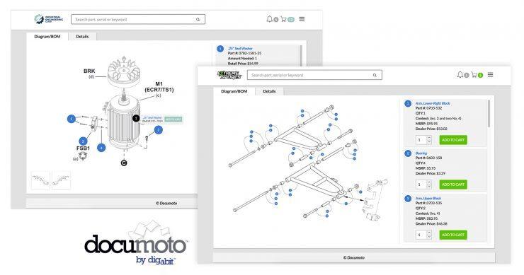 Documoto despieces catálogos de recambios interactivos, por Cimworks