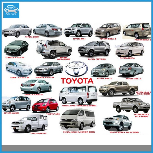 toyota auto parts - Toyota auto parts wholesales key words by internet search