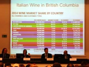 Wine 2 Wine mercato canadese