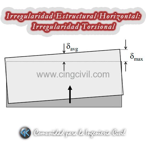 Cingcivil_Irregularidad_Torsional_Titulo