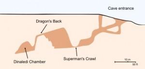 Rising Star, sezione della grotta dove sono stati trovati i resti fossili di Homo Naledi