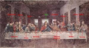 Ultima cena di Leonardo da Vinci, ricostruzione dei personaggi raffigurati