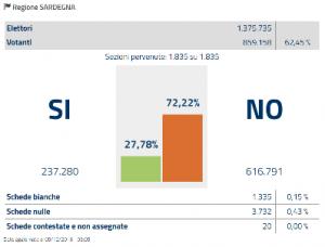 sardegna-referendum-costituzionale-2016