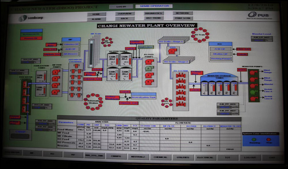 A status panel at Singapore's Changi NEWater plant operated by Sembcorp. © J. Carl Ganter / Circle of Blue