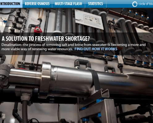 Infographic: How Desalination Works