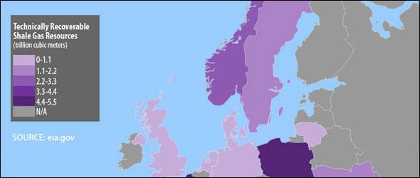 European Fracking Future