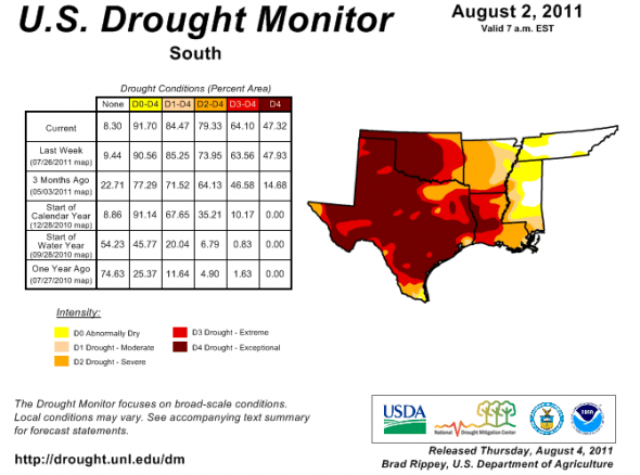 Peter Gleick US Drought Monitor Texas Oklahoma Louisiana Alabama Tennessee Missouri