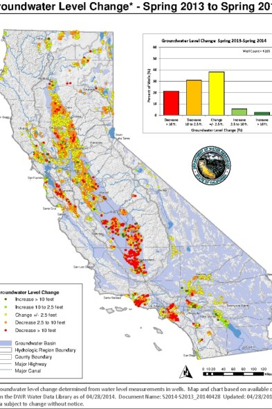California groundwater drought aquifer San Joaquin Valley