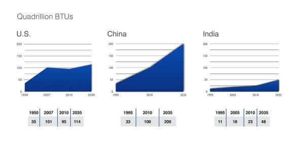 Choke-Point-India-BTU