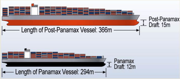 Panama Canal Authority Panamax ship post-Panamax ship expanded locks expansion infrastructure shipping global trade